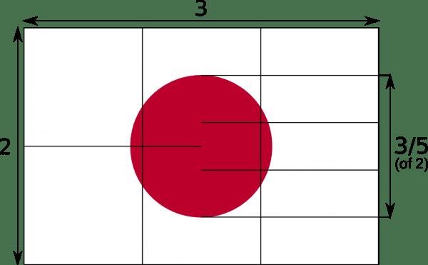 quốc kỳ nhật bản, quốc kỳ của nhật bản, ý nghĩa quốc kỳ nhật bản, hình ảnh quốc kỳ nhật bản, ý nghĩa của quốc kỳ nhật bản, nhật bản thay quốc kỳ,
