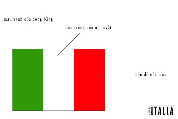 cờ nước ý, lá cờ nước ý, cờ của nước ý, lá cờ nước italia, quốc kỳ nước ý, cờ nước italia, lá cờ của nước ý, cờ nước italy, cờ nước ý màu gì, màu cờ nước ý, hình ảnh cờ nước ý, cờ của nước italia, cờ của ý, lá cờ của ý, cờ ý